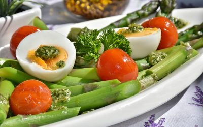 How Women Should Eat for Successful Weight loss