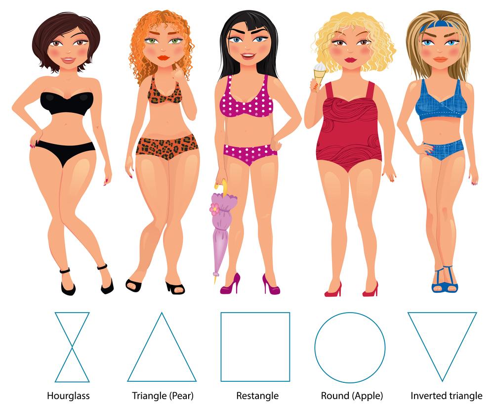 Body Shape Health Information