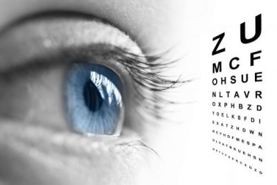 Caring for Your Vision to Prevent Problems Before They Occur
